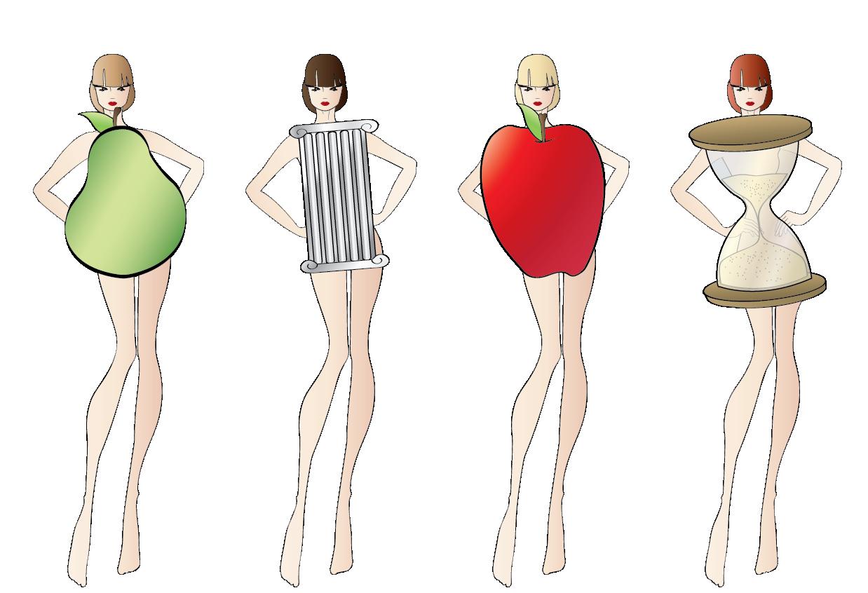 Como vestir segun tu cuerpo