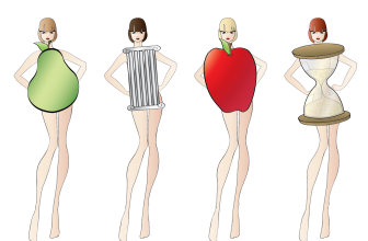 ¿Cómo vestir según tu cuerpo?